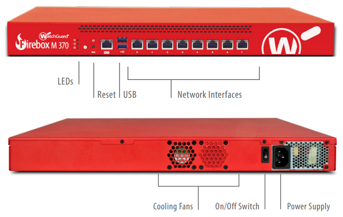 WatchGuard Firebox M370 Details