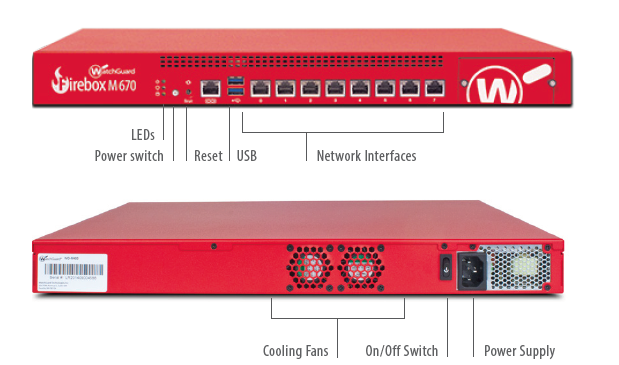 WatchGuard Firebox M470 Details